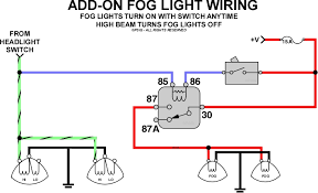 wiring fog lights into my truck ford muscle forums ford muscle david