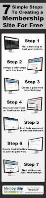 adam w warner wordpress membership site infographic how to membership site infographic 7 steps to creating a membership site for infographic