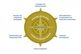 mission vision and values uclouvain competency framework