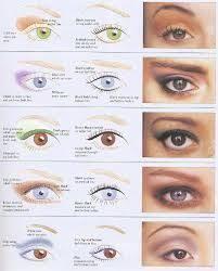 makeup for deep set eyes google søk