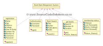 uml diagrams for book bank management system   cs   case tools    activity diagram