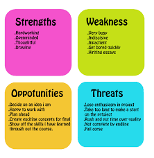 Answer Interview What Is Your Greatest Weakness Weakness For ... young woman in job interview resumecom properly answering the what is your biggest weakness interview question image
