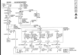 wiring diagram for a gmc wiring wiring diagrams online wiring schematic for 1999 gmc sierra 1500 specifically up and