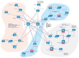 cisco routers  cisco icons  shapes  stencils and symbols   cisco    cisco network diagram  router   silicon switch  router   firewall   layer  remote