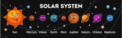 Solar System With Bright Happy Sun, Funny Mercury, <b>Charming</b> ...