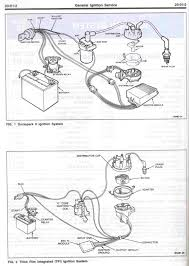 wiring diagram for 1977 ford f150 the wiring diagram push button ignition on 87 f150 ford f150 forum community of wiring diagram