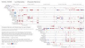 les miserables archives the paris review the paris review here is a mood index chart