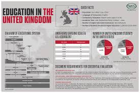country profiles wenr education in the uk