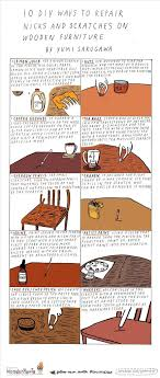 diy ways to repair nicks scratches on wooden furniture the 10 diy ways to repair nicks scratches on wooden furniture