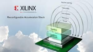 Kintex-7 <b>DSP Development Kit</b> Preview