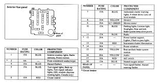 mazda b4000 2001 wiring diagram schematics and wiring diagrams mazda wiring diagram diagrams and schematics