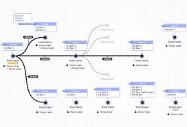 flow diagram tool   more informationbuilding a web application  requirements gathering   snook ca  deploying adf applications business diagram software   org charts  flow charts  business