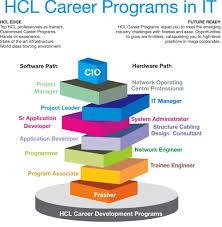 career courses career1