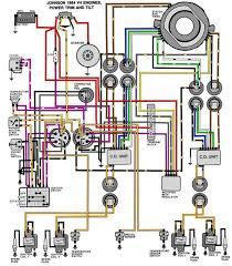 evinrude wiring diagram wiring diagram evinrude outboard wiring diagram diagrams
