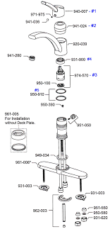 kitchen faucet repair: faucet repair parts for parisa  series