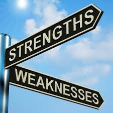 quotes about strengths and weaknesses quotesgram weaknesses quotes