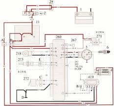 volvo 850 stereo wiring diagram wiring diagram Volvo 850 Wiring Diagram volvo 850 wiring diagram diagrams volvo 850 wiring diagram 1996