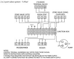 unvented mains pressure water heaters installation and servicing 8 schematic wiring diagram basic 2 x 2 port valve system s plan