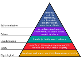 maslow s humanistic theory of personality maslow s hierarchy of needs