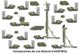 baterías s-300