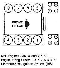 similiar ford 5 4 firing order diagram keywords ford 5 4 firing order diagram furthermore intake manifold bolt
