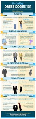 best images about dress for success men men s dress codes what they mean his her guide to appropriate attire for each dress code everyone at my work needs to this