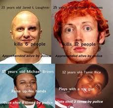Comparison of Murders vs. Police Killings | Black Lives Matter ... via Relatably.com