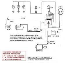 john deere model a ignition wiring diagram on john images free Wiring Diagram John Deere L110 john deere model a ignition wiring diagram 13 john deere ignition wiring 1010 john deere lt166 wiring diagram wiring diagram john deere l111