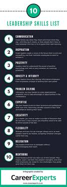 leadership skills list crucial skills for leadership leadership skills list infographic