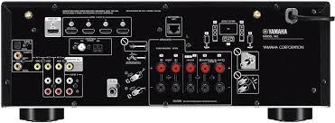 <b>Ресивер</b> AV <b>Yamaha HTR</b>-<b>4072</b> 5.1 черный <AHTR4072BLF ...