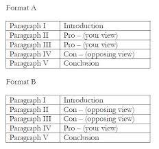 visual essay organizer JPG