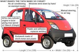 tech utoday  tata nano released   world    s cheapest cartata nano car   description