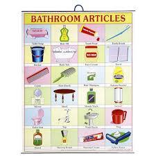 bathroom art bathroom design ideas  bathroom articles