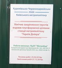 Между хаосом и договорняком: реалии строительного рынка Киева - Цензор.НЕТ 8806