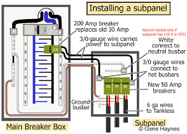how to install a subpanel how to install main lug Sub Panel Wiring Diagram larger image, 150 amp subpanel with 240volt and 120volt 150 amp breaker uses 2 0 wire neutral wire needed only if subpanel has 120volt breakers or gfci sub panel wiring diagram for garage