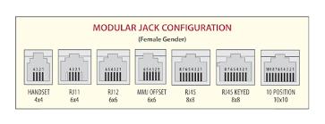 modular adapter db female rj x jack acirc micro gold recf diagram