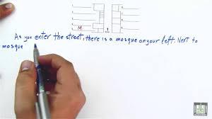 writing describing a place writing describing a place
