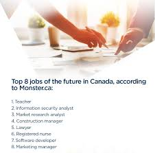 the top eight careers of the future in globalnews ca schooling needed bachelor s degree in education the outlook you have to have a real passion for wanting to help people better themselves boswell