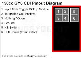 gy6 150cc ignition troubleshooting guide no spark buggy depot article 6 1300822933