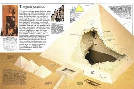 what    s the mystery about the pyramids of giza     astromic    s backyard