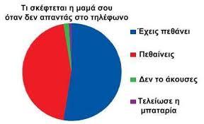 Αποτέλεσμα εικόνας για ελληνιδα μανα