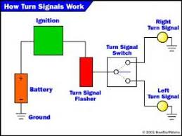 signal stat turn wiring diagram images the wiring how turn signals work howstuffworks