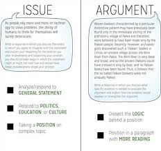 argument argument sample argument argument essays gre how to write an argumentative essay gre examples
