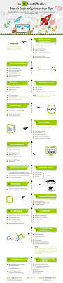 top most effective search engine optimization tips infographic top 16 most effective search engine optimization tips infographic social media today