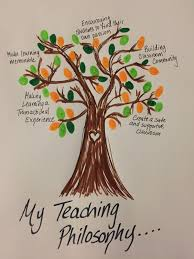 developing a philosophy of teaching through inquiry carolyn s although my experiences at ubc and in my practicum class have both significantly inspired my developing teaching philosophy the personal journey that my