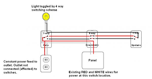 ac outlet wire colors images another possibility is an ac cord outlet also 4 way switch wiring diagram on wire