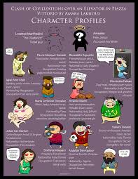 clash of civilizations character analysis by theredhankie on clash of civilizations character analysis by theredhankie