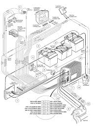 wiring diagram for 36 volt club car golf cart the wiring diagram club car golf cart wiring diagram 36 volts nilza wiring diagram