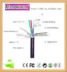 vga cable  m  pin vga cable wiring diagram vga cable  view vga    vga cable  m  pin vga cable wiring diagram vga cable