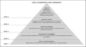 good to great a law enforcement leadership interpretation thin level 5 leadership hierarchy